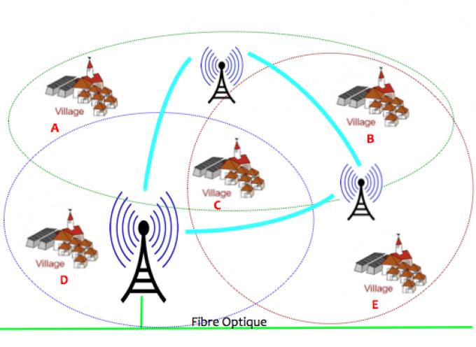 Volvestre : L'arrivée du très haut débit 4G
