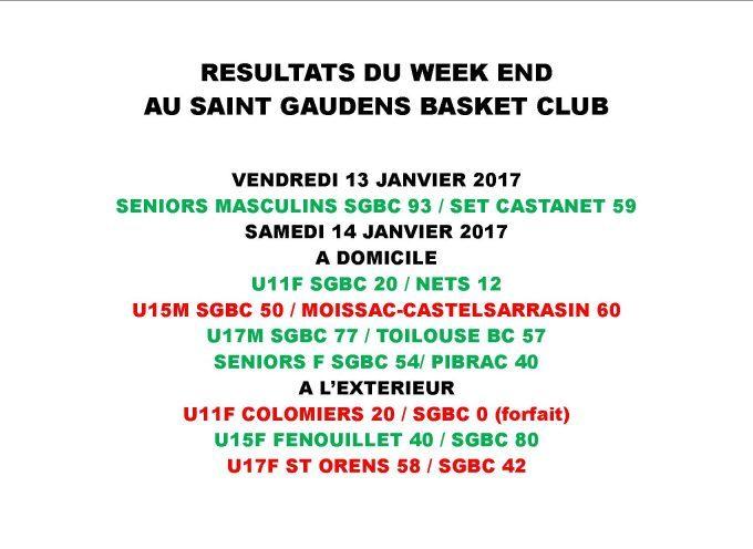 Saint Gaudens : 5 SUR 8 POUR LE SGBC