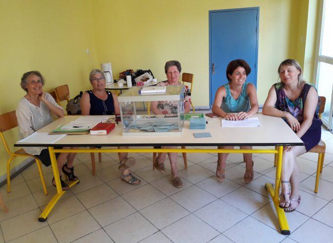 On votait à Lacaugne, mais pas que ! …