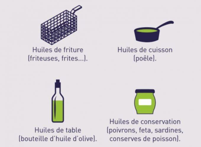 La collecte des huiles alimentaires à saint-Gaudens