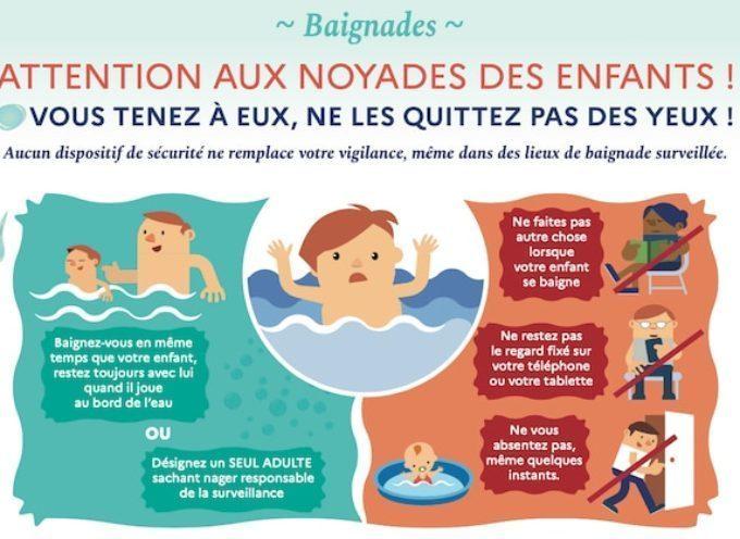 Boulogne-sur-Gesse : La campagne nationale contre les risques de noyades est lancée